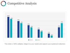 Competitive Analysis Template Ppt PowerPoint Presentation Infographic Template Files