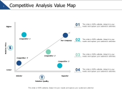 Competitive Analysis Value Map Ppt PowerPoint Presentation Infographics Templates
