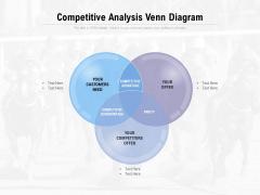 Competitive Analysis Venn Diagram Ppt PowerPoint Presentation Layouts Background PDF