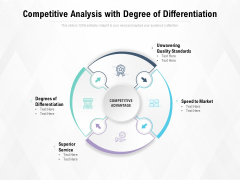 Competitive Analysis With Degree Of Differentiation Ppt PowerPoint Presentation Styles Designs Download PDF