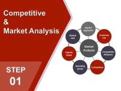 Competitive And Market Analysis Ppt PowerPoint Presentation Infographics Pictures
