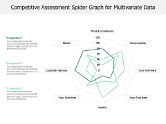 Competitive Assessment Spider Graph For Multivariate Data Ppt PowerPoint Presentation Icon Background Images PDF