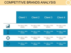 Competitive Brands Analysis Ppt PowerPoint Presentation Guidelines