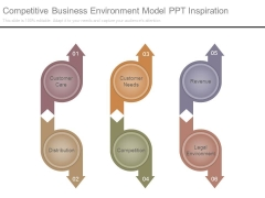 Competitive Business Environment Model Ppt Inspiration