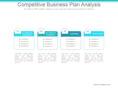 Competitive Business Plan Analysis Ppt PowerPoint Presentation Ideas