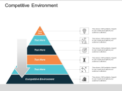 Competitive Environment Ppt PowerPoint Presentation Slides Master Slide Cpb