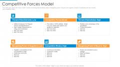 Competitive Forces Model Clipart PDF