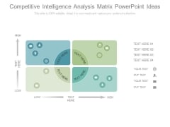 Competitive Intelligence Analysis Matrix Powerpoint Ideas