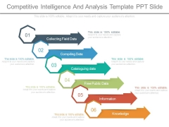 Competitive Intelligence And Analysis Template Ppt Slide