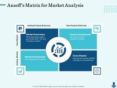 Competitive Intelligence Frameworks Ansoffs Matrix For Market Analysis Brochure PDF