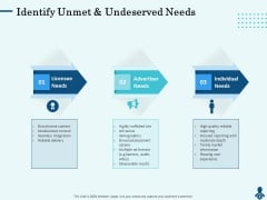 Competitive Intelligence Frameworks Identify Unmet And Undeserved Needs Download PDF