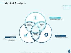 Competitive Intelligence Frameworks Market Analysis Ppt Professional Aids PDF