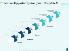 Competitive Intelligence Frameworks Market Opportunity Analysis Customer Designs PDF