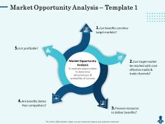 Competitive Intelligence Frameworks Market Opportunity Analysis Target Information PDF