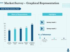 Competitive Intelligence Frameworks Market Survey Graphical Representation Designs PDF