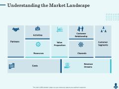 Competitive Intelligence Frameworks Understanding The Market Landscape Information PDF