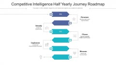 Competitive Intelligence Half Yearly Journey Roadmap Demonstration