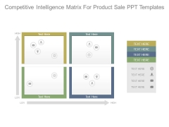 Competitive Intelligence Matrix For Product Sale Ppt Templates