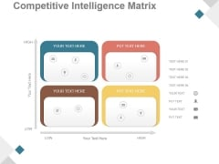 Competitive Intelligence Matrix Ppt PowerPoint Presentation Summary