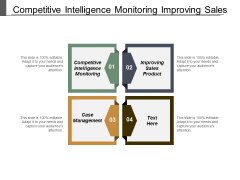 Competitive Intelligence Monitoring Improving Sales Product Case Management Ppt PowerPoint Presentation Outline Layouts