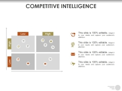 Competitive Intelligence Ppt PowerPoint Presentation Infographics Visual Aids