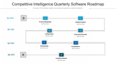Competitive Intelligence Quarterly Software Roadmap Download