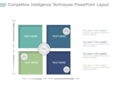 Competitive Intelligence Techniques Powerpoint Layout