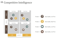 Competitive Intelligence Template 1 Ppt PowerPoint Presentation Inspiration Template