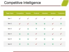 Competitive Intelligence Template 1 Ppt PowerPoint Presentation Model Background Images
