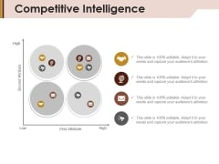 Competitive Intelligence Template 1 Ppt Powerpoint Presentation Portfolio Guide