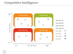 Competitive Intelligence Template 1 Ppt PowerPoint Presentation Portfolio Infographic Template