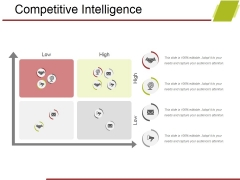 Competitive Intelligence Template 2 Ppt PowerPoint Presentation Ideas Portrait