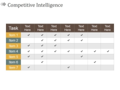 Competitive Intelligence Template 2 Ppt PowerPoint Presentation Pictures Good