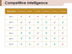 Competitive Intelligence Template 2 Ppt Powerpoint Presentation Pictures Mockup