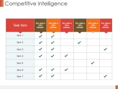 Competitive Intelligence Template 2 Ppt PowerPoint Presentation Styles Master Slide