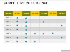 Competitive Intelligence Template Ppt PowerPoint Presentation File Design Inspiration