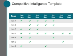 Competitive Intelligence Template Ppt PowerPoint Presentation Templates