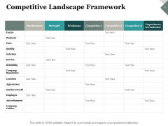 Competitive Landscape Framework Ppt PowerPoint Presentation Ideas Example Introduction