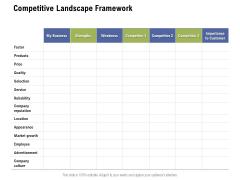 Competitive Landscape Framework Ppt PowerPoint Presentation Portfolio Samples