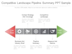 Competitive Landscape Pipeline Summary Ppt Sample