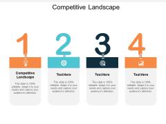 Competitive Landscape Ppt PowerPoint Presentation File Model Cpb