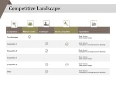 Competitive Landscape Ppt PowerPoint Presentation Gallery Background Image