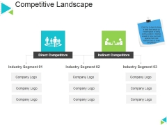 Competitive Landscape Ppt PowerPoint Presentation Gallery Graphics