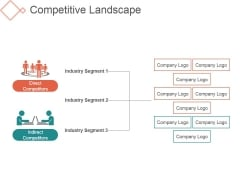 Competitive Landscape Ppt PowerPoint Presentation Guide