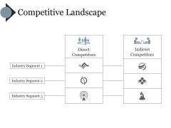 Competitive Landscape Ppt PowerPoint Presentation Icon Ideas