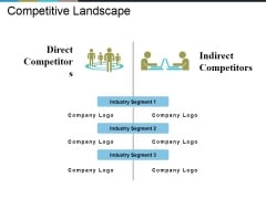 Competitive Landscape Ppt PowerPoint Presentation Infographic Template Background Designs