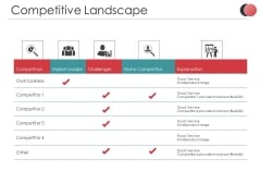 Competitive Landscape Ppt PowerPoint Presentation Inspiration Example
