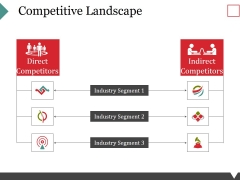 Competitive Landscape Ppt PowerPoint Presentation Inspiration Graphics Download