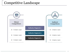 Competitive Landscape Ppt PowerPoint Presentation Layouts Sample