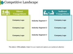 Competitive Landscape Ppt PowerPoint Presentation Layouts Shapes